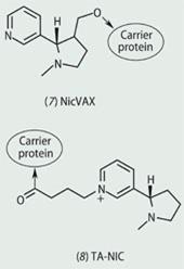 Structures of: NicVAX (7), TA-NIC (8)