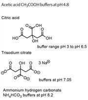 Citric acid and Trisodium citrate