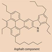Asphalt component structure