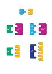 Chemical bonding with ion species represented as colours and charges represented as shapes