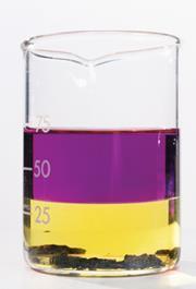 iodine equilibrium