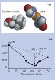 Fig%201%20 urea–choline%20chloride tcm18 16172[2]