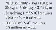 Calculated volumes of water needed for different volumes of rock salt