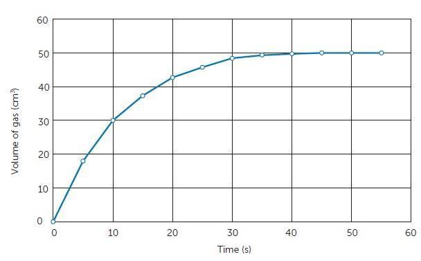 Ivermectin 12 mg tablet price