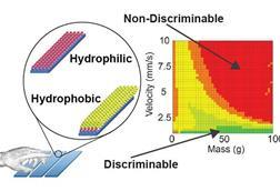 Silicon can be made hydrophilic or hydrophobic and humans can feel the difference