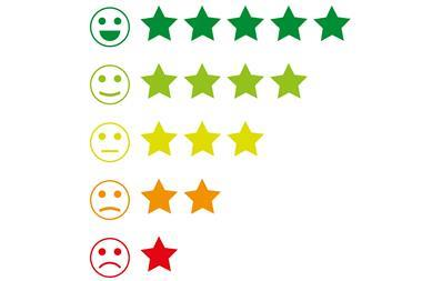 Five smiley faces of increasing happiness with 1–5 stars