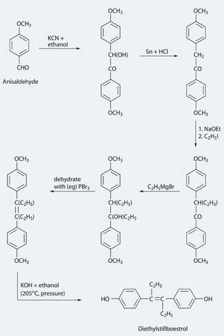 Scheme 1 - The synthesis of DES by Robert Robinson.