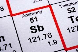 Antimony on the periodic table