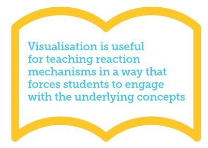 Visualisation is useful for teaching reaction mechanisms in a way that forces students to engage with underlying concepts