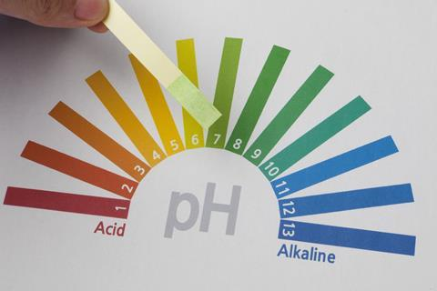 Ph colours