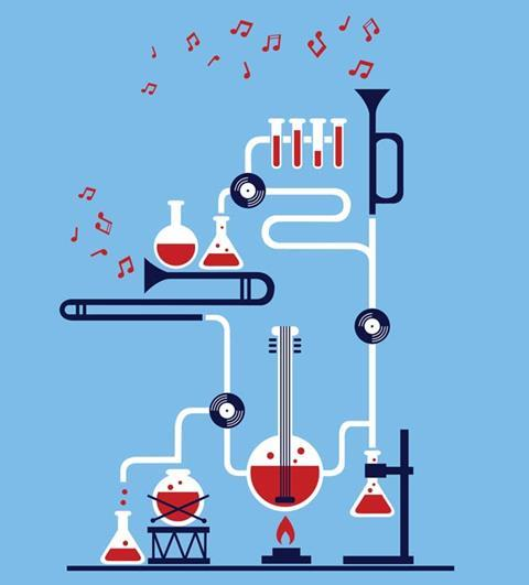 Chemistry and music | Feature | Education in Chemistry