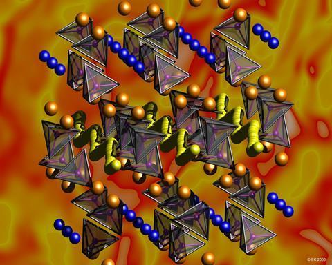 Lithium ions