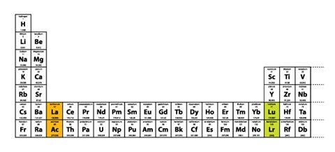 Five ideas in chemical education that must die part five opinion group 3 mythsfigure1630m figure 1 long form periodic table showing all elements urtaz Image collections