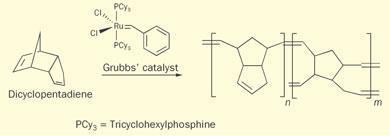 Scheme 1 - ROMP of dicyclopentadiene (DCPD)