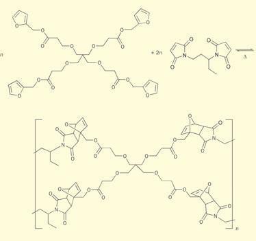 Scheme 2 - Route to a self-healing polymer via Diels-Alder reactions