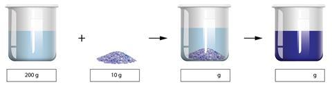 Adding copper sulfate to water
