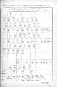 Figure 3 - A 1905 version of the Table