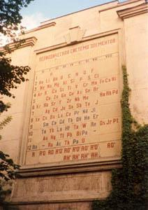 The giant Periodic Table on the Wall of the Bureau of Weights and Measures in St Petersburg