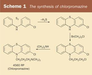 Scheme 1 - The synthesis of chlorpromazine