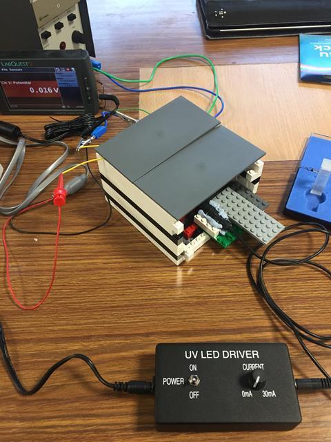 Make your own ultra-violet (UV) spectrometer