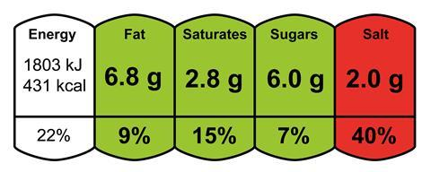 An image showing a nutritional values (traffic light) label