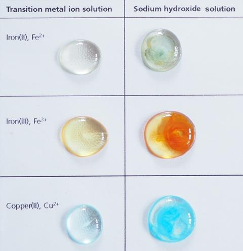 Drop-scale chemistry