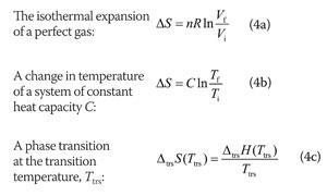 Three equations for entropy as a state function