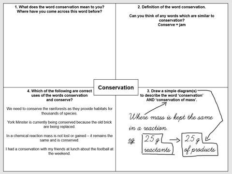 A four-panel grid about the meaning and root of the word, conservation, to help chemistry students learn scientific vocabulary
