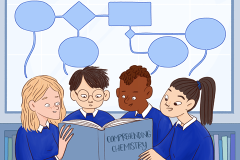 An image showing a group of 4 students reading from a book titled Comprehending chemistry, with empty speech bubbles above them
