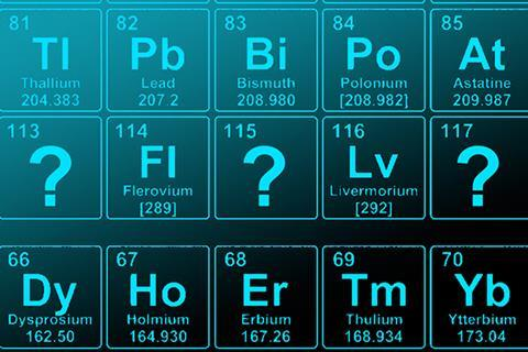 Periodic table with question marks in place of elements