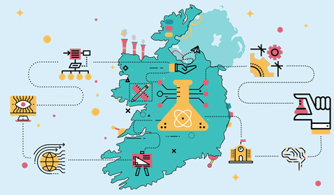 Illustration of science in Ireland