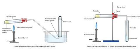 Diagrams showing Bunsen burners, test tubes, clamps for cracking of hydrocarbons and decomposition of metal carbonates