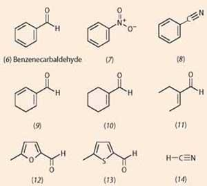 If it smells - it's chemistry | Feature | Education in Chemistry