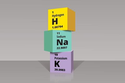An image showing three stacked cubes which correspond to periodic table elements (hydrogen, sodium and potassium)