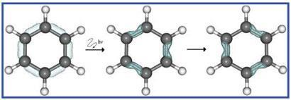 Benzene's structure is changed by laser pulses