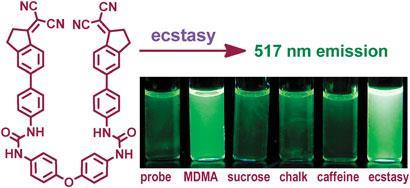 The fluorogenic probe structure - detecting MDMA from ecstasy tablets mixed with sucrose, chalk and caffeine, showing a green fluorescent emission at 517nm