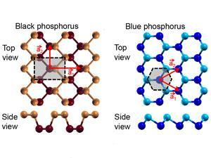 Structures of blue and black phosphorus