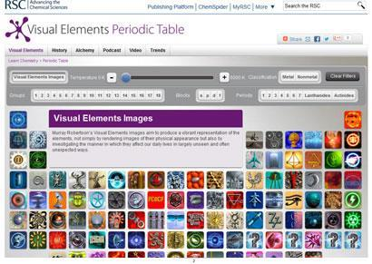 Interactive periodic table updated news education in chemistry the interactive visual elements periodic table urtaz Images