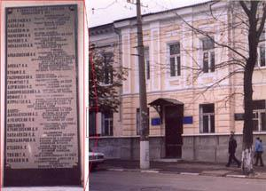 Mendeleev's name on a list outside the Simferopol Schoo