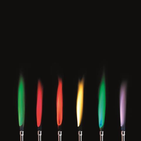 Flames of different colours