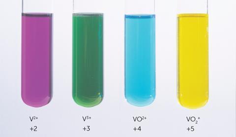 Oxidation states of vanadium