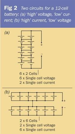 Figure 2 - Two circuits for a 12-cell battery: (a) 'high' voltage, 'low' current; (b) 'high' current, 'low' voltage