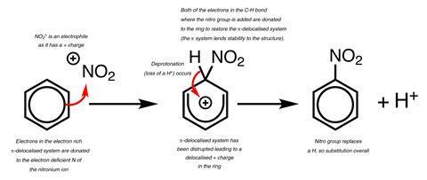 An annotated organic mechanism