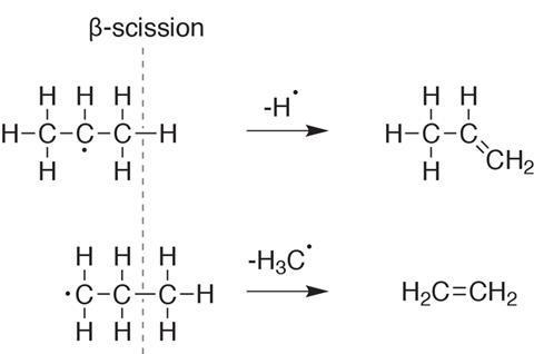 β-scission forms unsaturated compounds from hydrocarbon radicals